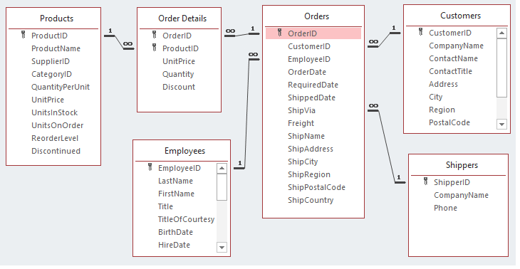 Reporting and Mail Merge using Database in C# and VB Net