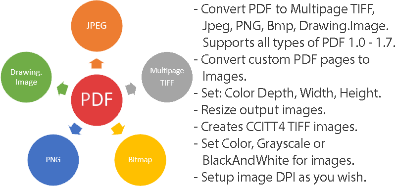 wiki how to convert jpeg to pdf